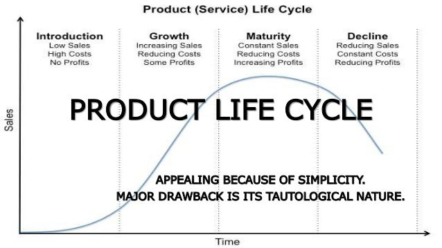 life cycle of american airlines Life cycle technology has evolved-and the industry has locked-  11 these  efforts included a 1999 lawsuit against american airlines and others, alleging.