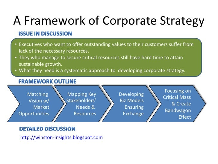 evaluating strategies used by the microsoft corporation Competitive strategies in 2008, nokia,  this can be used as an evaluation tool for this exercise industry not applicable reference no com0171 year of pub 2009.
