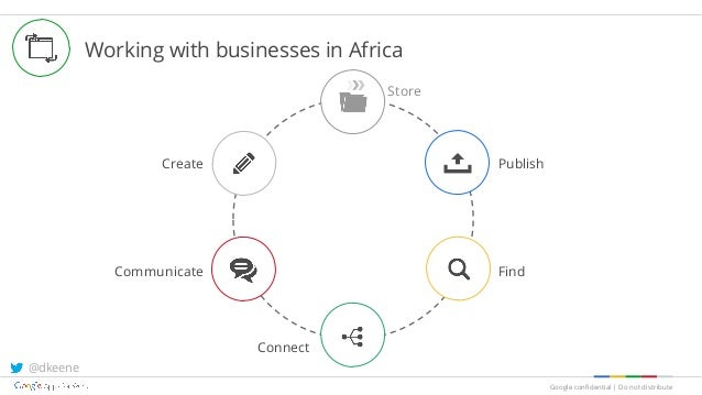 Google confidential   Do not distribute Working with businesses in Africa Store Publish Find Connect Communicate Create @d...
