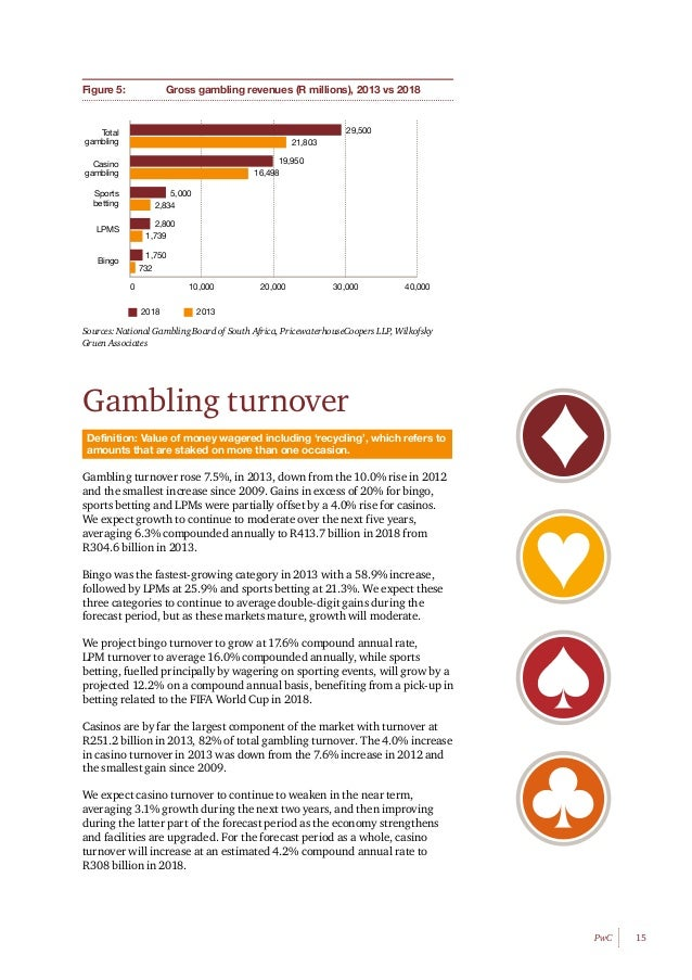 Northern cape gambling board south africa