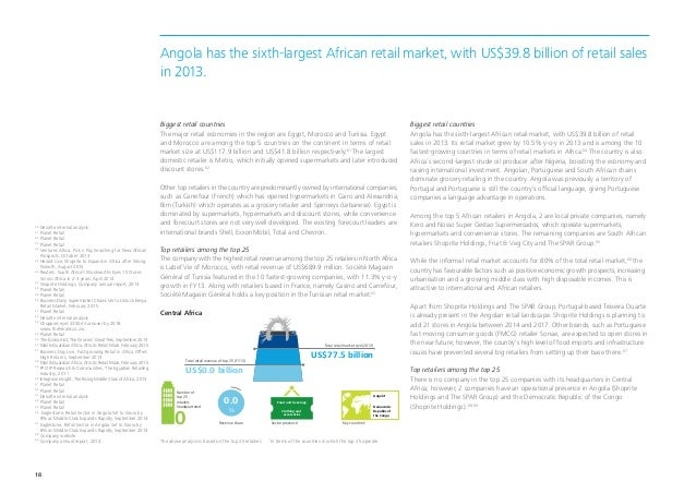 African Powers of Retailing 2015 Deloitte