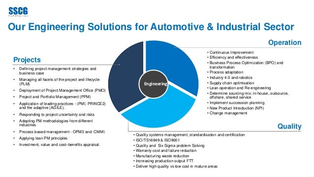 marketing mix for the automobile industry 1 decide on a segmentation approach for the automobile industry in your country generate at least three ideas for how the marketing mix strategy of an auto.