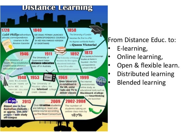 promise and challenge of distance learning essay Challenge and threat inhibits learning  brain-based learning and strategies emerging from the neuroscience's body of  distance learning: promise or threat.