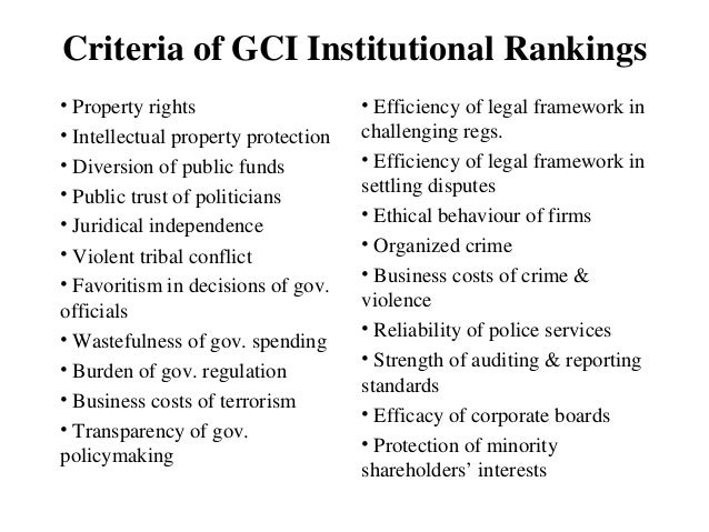 What Is Gci On Investement Property