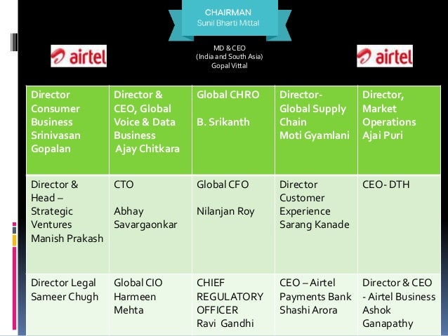 bharti airtel value chain Bharti airtel ltd is a one of the leading global telecommunication companies that operates in 19 countries across africa and asia having 200 million customers it is a one of the six best performing technology companies in world that has been ranked by business week.