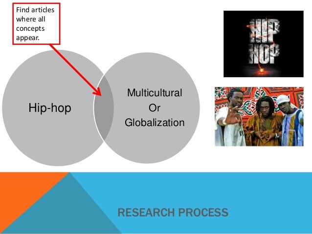 """thesis statement on hip hop In making the case for this thesis, i interrogate concepts of authenticity within popular music and theorize hip-hop as black american music i frame its ice cube's cousin del tha funky homosapien revised this statement on his song """" catch a bad one,"""" where he urges, """"please listen to my album, even if you're white like."""