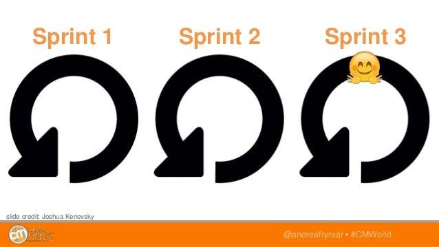 @andreafryrear • #CMWorld Sprint 1 Sprint 2 Sprint 3 slide credit: Joshua Kerievsky