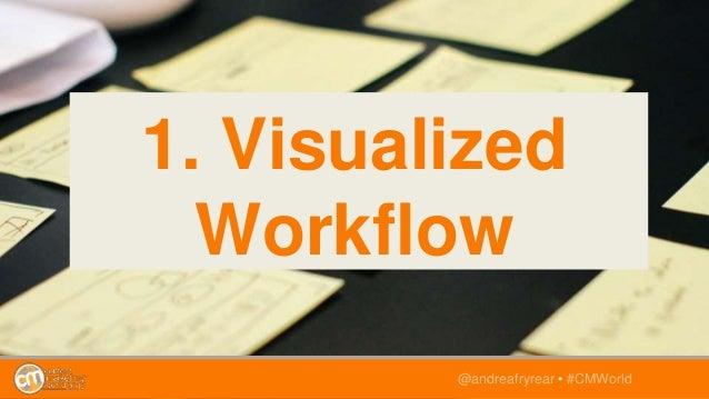 @andreafryrear • #CMWorld 1. Visualized Workflow