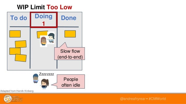 @andreafryrear • #CMWorld To do Doing 1 Done WIP Limit Too Low Zzzzzzzz People often idle Slow flow (end-to-end) Adapted f...