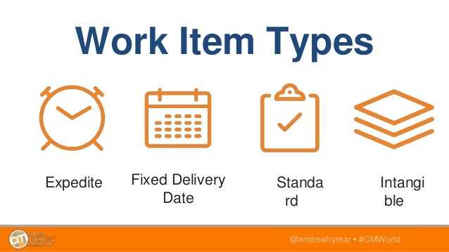 @andreafryrear • #CMWorld Expedite Fixed Delivery Date Standa rd Intangi ble Work Item Types