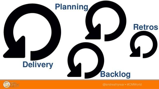 @andreafryrear • #CMWorld Backlog Delivery Planning Retros