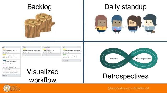 @andreafryrear • #CMWorld Backlog Daily standup Visualized workflow Retrospectives