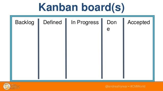 @andreafryrear • #CMWorld Kanban board(s) Backlog Defined In Progress Don e Accepted