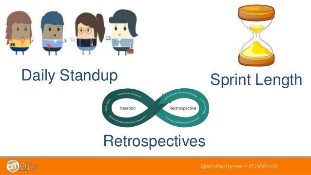 Blank Slide @andreafryrear • #CMWorld Daily Standup Retrospectives Sprint Length