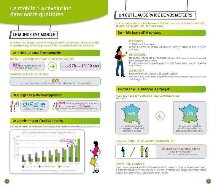 Le mobile : la révolution    dans notre quotidien                                                                         ...