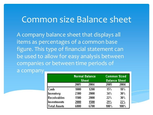 common size income statement and balance sheet Learning objectives explain the use of common-size statements in financial analysis discuss the design of each common-size statement demonstrate how changes in the balance sheet may be explained by changes on the income and cash flow statements.