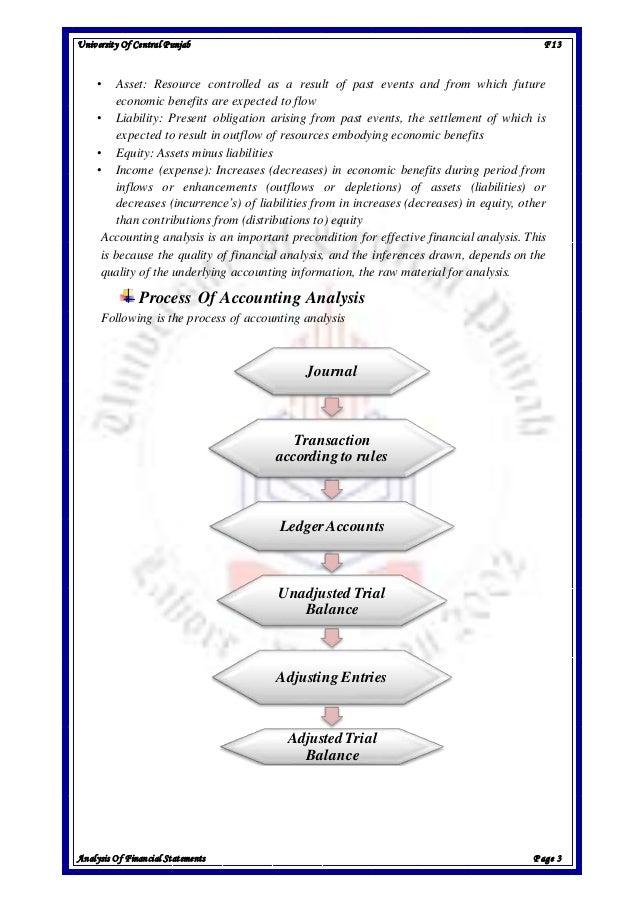Accounting analysis Slide 3