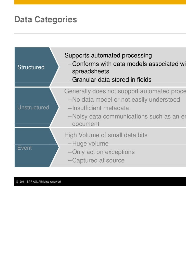 Data Categories                                      Supports automated processing                                       –...