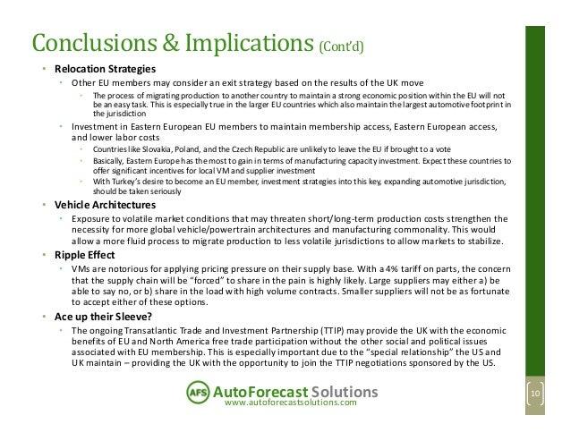 www.autoforecastsolutions.com AutoForecast Solutions Conclusions & Implications (Cont'd) • Relocation Strategies • Other E...