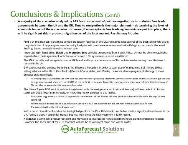 www.autoforecastsolutions.com AutoForecast Solutions Conclusions & Implications (Cont'd) • A majority of the scenarios ana...