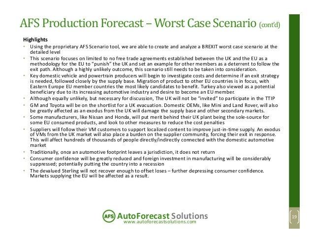 www.autoforecastsolutions.com AutoForecast Solutions AFS ProductionForecast– Worst Case Scenario(cont'd) Highlights • Usin...
