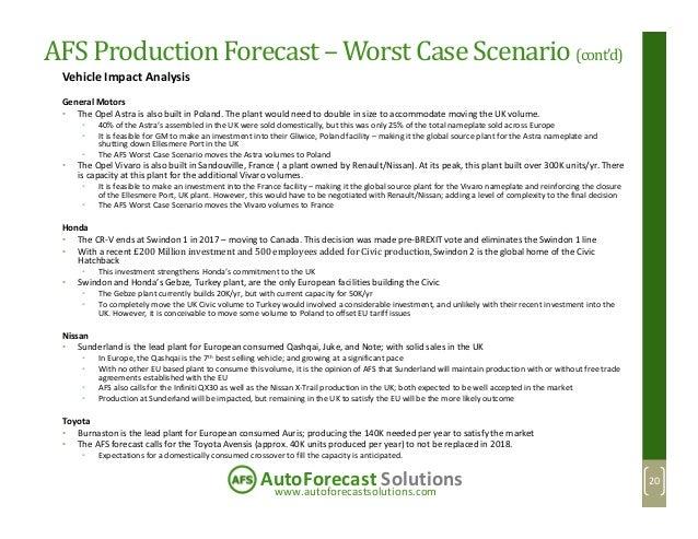 www.autoforecastsolutions.com AutoForecast Solutions AFS ProductionForecast– Worst Case Scenario(cont'd) Vehicle Impact An...