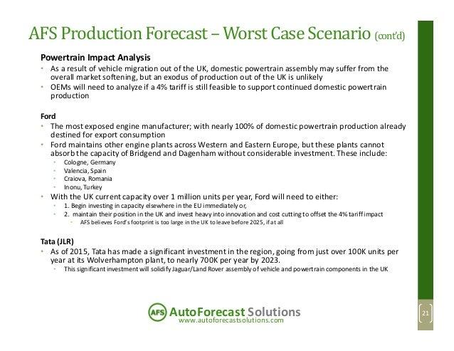 www.autoforecastsolutions.com AutoForecast Solutions AFS ProductionForecast– Worst Case Scenario(cont'd) Powertrain Impact...