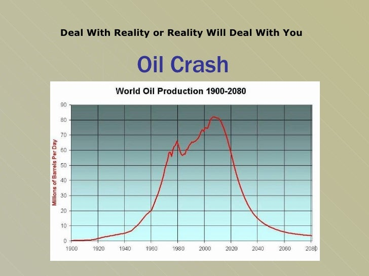 Oil Crash Deal With Reality or Reality Will Deal With You