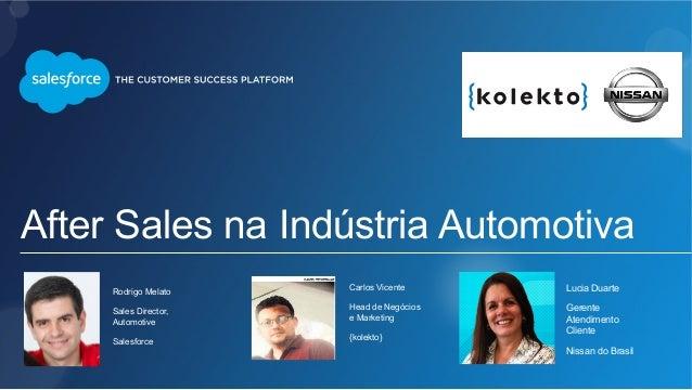 After Sales na Indústria Automotiva Carlos Vicente Head de Negócios e Marketing {kolekto} Lucia Duarte Gerente Atendimento...