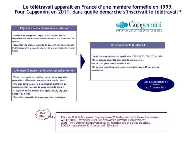 Le télétravail apparait en France d'une manière formelle en 1999. Pour Capgemini en 2011, dans quelle démarche s'inscrivai...