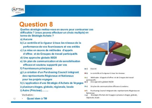 Question 8  Quelles stratégie mettez-vous en œuvre pour contourner ces difficultés ? (vous pouvez effectuer un choix multi...