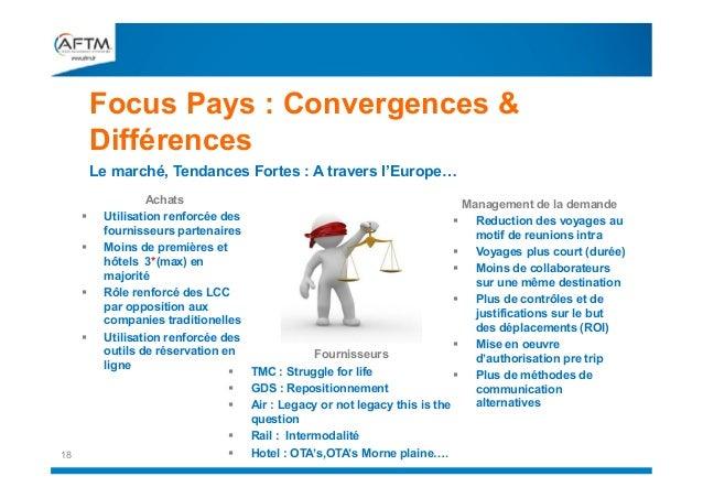Focus Pays : Convergences & Différences Le marché, Tendances Fortes : A travers l'Europe…        18  Achats Management...