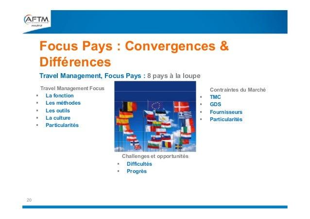 Focus Pays : Convergences & Différences Travel Management, Focus Pays : 8 pays à la loupe       Travel Management Foc...