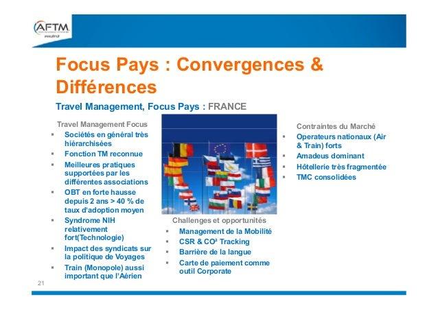 Focus Pays : Convergences & Différences Travel Management, Focus Pays : FRANCE           21  Travel Management Focu...
