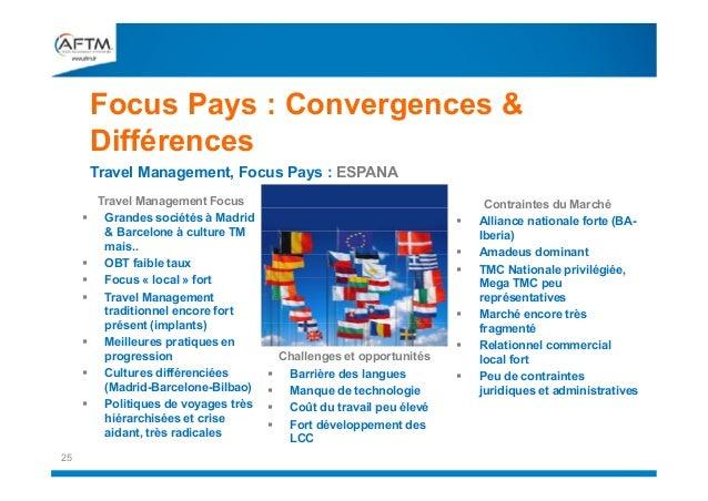 Focus Pays : Convergences & Différences Travel Management, Focus Pays : ESPANA           25  Travel Management Focu...