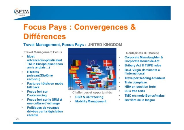 Focus Pays : Convergences & Différences Travel Management, Focus Pays : UNITED KINGDOM         26  Travel Management...
