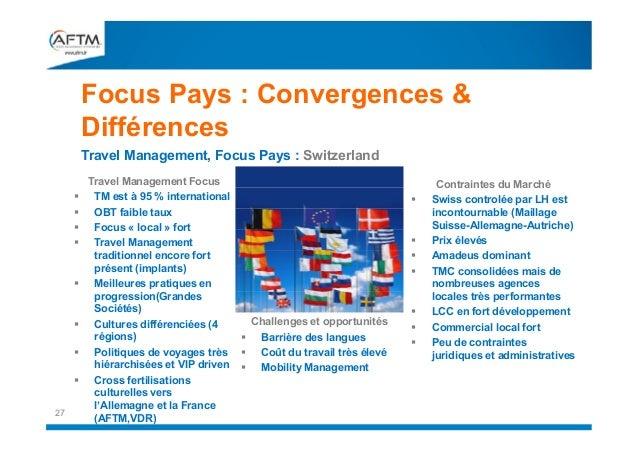 Focus Pays : Convergences & Différences Travel Management, Focus Pays : Switzerland           27  Travel Managemen...