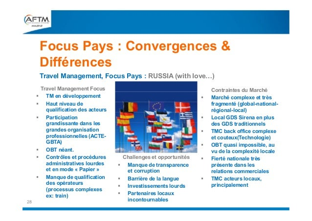 Focus Pays : Convergences & Différences Travel Management, Focus Pays : RUSSIA (with love…)          28  Travel Mana...