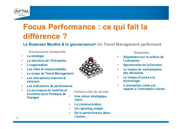 Focus Performance : ce qui fait la différence ?  Le Business Modèle & la gouvernance= Un Travel Management performant   ...