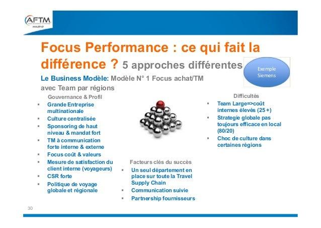 Focus Performance : ce qui fait la différence ? 5 approches différentes  Exemple Siemens  Le Business Modèle: Modèle N° 1 ...