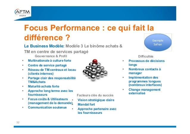 Focus Performance : ce qui fait la différence ?  Exemple Safran  Le Business Modèle: Modèle 3 Le binôme achats & TM en cen...