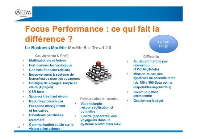 Focus Performance : ce qui fait la différence ?  Exemple Google  Le Business Modèle: Modèle 5 le Travel 2.0        ...