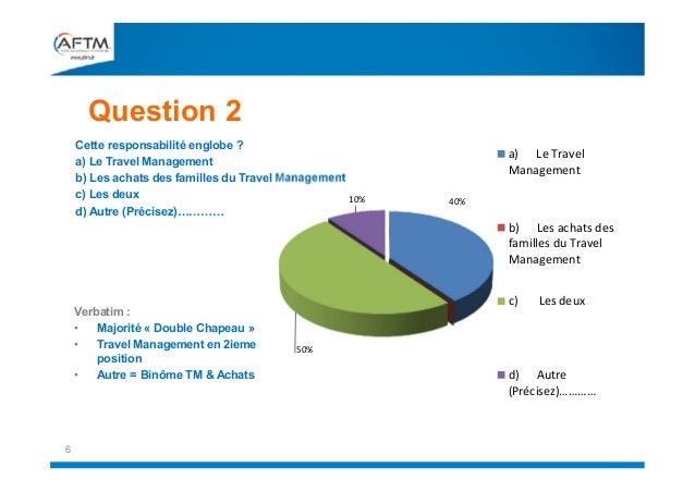 Question 2 Cette responsabilité englobe ? a) Le Travel Management b) Les achats des familles du Travel Management c) Les d...