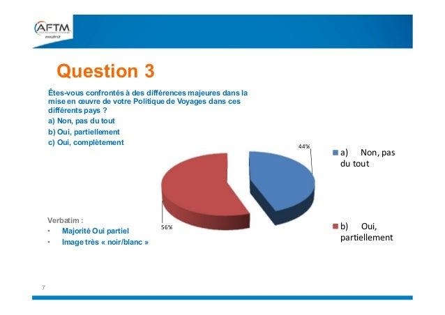 Question 3 Êtes-vous confrontés à des différences majeures dans la mise en œuvre de votre Politique de Voyages dans ces di...