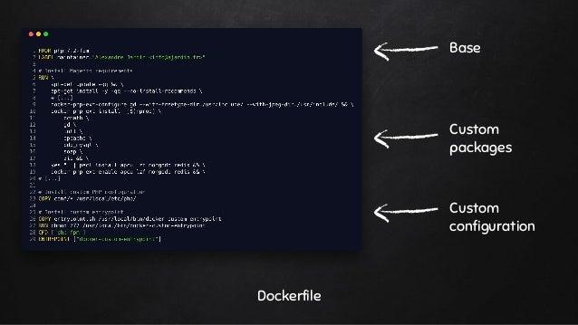 Symfony Recipes ✘ Docker support in progress ✘ Environment managed by the community ✘ Symfony + Composer + Docker = https:...