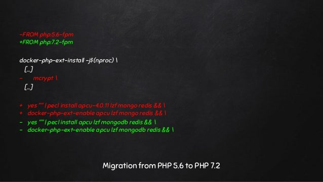 Summary ✘ Same environment for each developer ✘ Can be shared with the project source ✘ Light & Fast! Less time wasted on ...