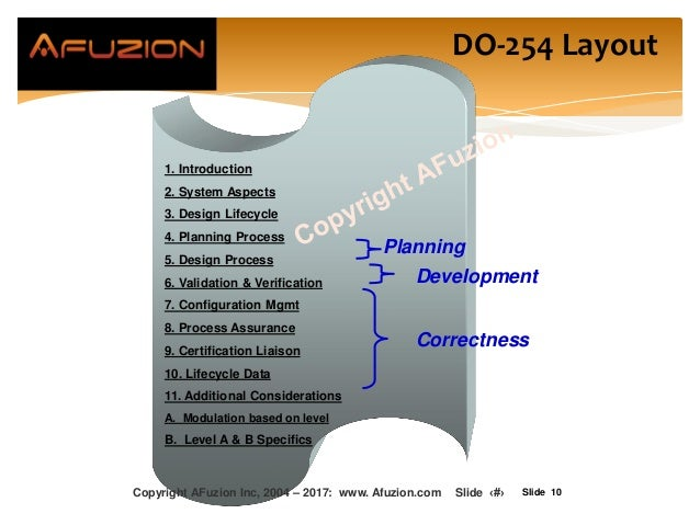 Slide 10 1. Introduction 2. System Aspects 3. Design Lifecycle 4. Planning Process 5. Design Process 6. Validation & Verif...