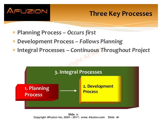  Planning Process – Occurs first  Development Process – Follows Planning  Integral Processes – Continuous Throughout Pr...