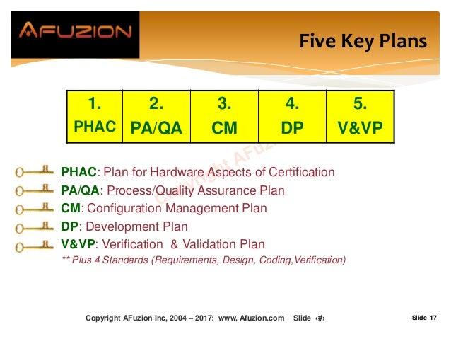 Slide 17 PHAC: Plan for Hardware Aspects of Certification PA/QA: Process/Quality Assurance Plan CM: Configuration Manageme...