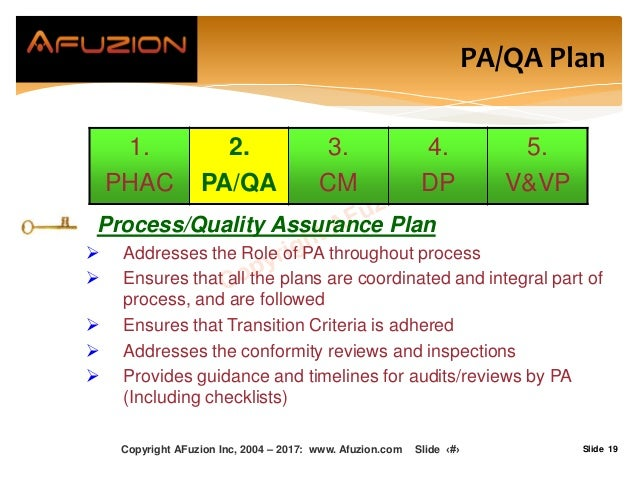Slide 19 • Process/Quality Assurance Plan  Addresses the Role of PA throughout process  Ensures that all the plans are c...